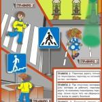 плакат 1 Правила пересечения проезжей части