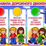 плакат 13 Правила дорожного движения (цвета светофора)